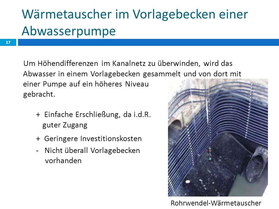 Wärmetauscher im Vorlagebecken einer Abwasserpumpe Um Höhendifferenzen im Kanalnetz zu überwinden, wird das Abwasser in einem Vorlagebecken gesammelt und von dort mit einer Pumpe auf ein höheres Niveau gebracht.