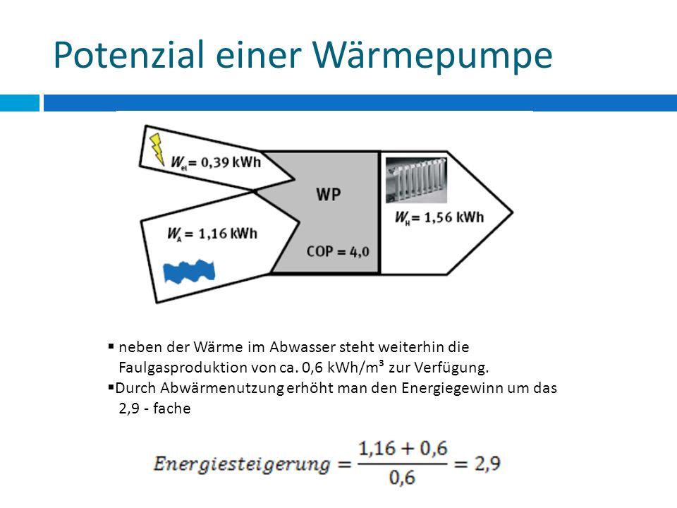 Potenzial einer Wärmepumpe neben der Wärme im Abwasser steht weiterhin die Faulgasproduktion von ca.