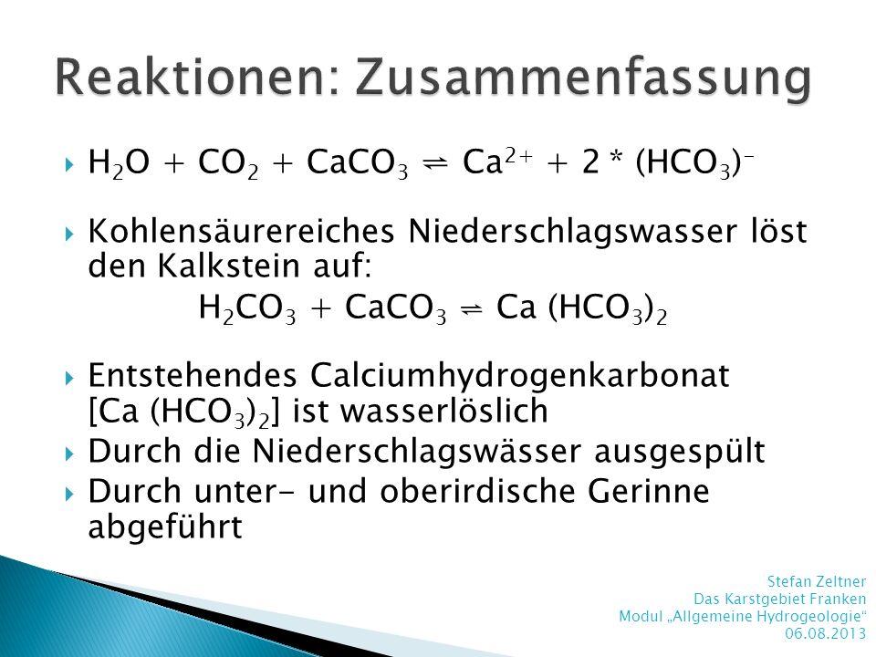 H 2 O + CO 2 + CaCO 3 Ca 2+ + 2 * (HCO 3 ) - Kohlensäurereiches Niederschlagswasser löst den Kalkstein auf: H 2 CO 3 + CaCO 3 Ca (HCO 3 ) 2 Entstehend