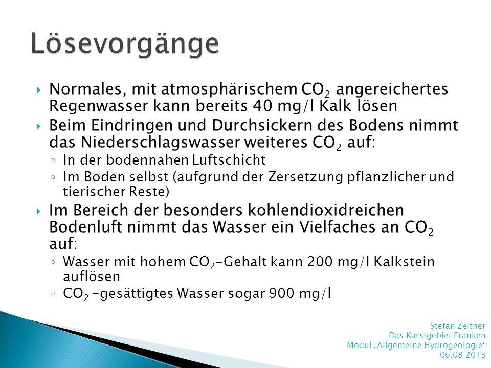 Normales, mit atmosphärischem CO 2 angereichertes Regenwasser kann bereits 40 mg/l Kalk lösen Beim Eindringen und Durchsickern des Bodens nimmt das Ni