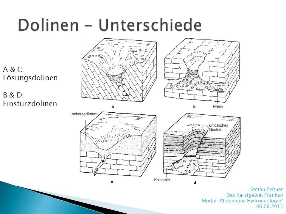 Stefan Zeltner Das Karstgebiet Franken Modul Allgemeine Hydrogeologie 06.08.2013 A & C: Lösungsdolinen B & D: Einsturzdolinen