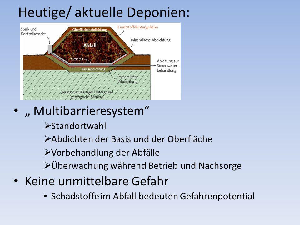 Heutige/ aktuelle Deponien: Multibarrieresystem Standortwahl Abdichten der Basis und der Oberfläche Vorbehandlung der Abfälle Überwachung während Betr