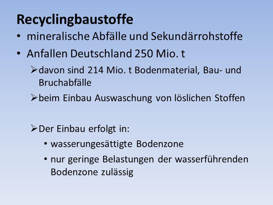 Recyclingbaustoffe mineralische Abfälle und Sekundärrohstoffe Anfallen Deutschland 250 Mio. t davon sind 214 Mio. t Bodenmaterial, Bau- und Bruchabfäl