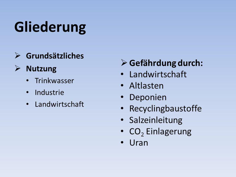 Gliederung Gefährdung durch: Landwirtschaft Altlasten Deponien Recyclingbaustoffe Salzeinleitung CO 2 Einlagerung Uran Grundsätzliches Nutzung Trinkwa