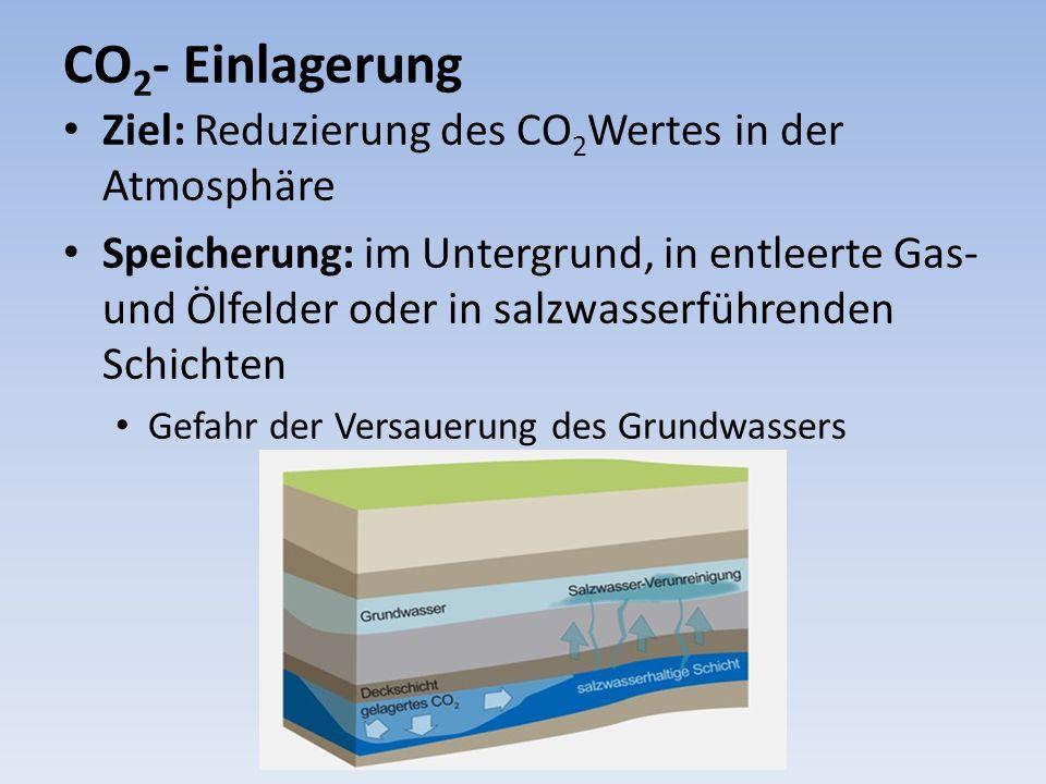 CO 2 - Einlagerung Ziel: Reduzierung des CO 2 Wertes in der Atmosphäre Speicherung: im Untergrund, in entleerte Gas- und Ölfelder oder in salzwasserfü