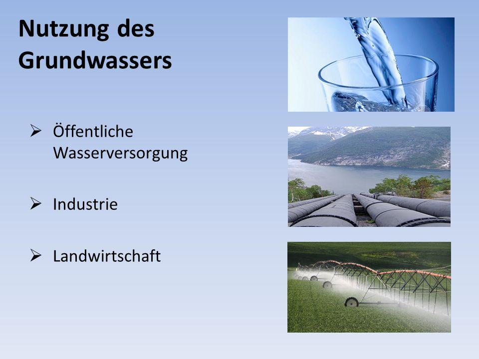 Nutzung des Grundwassers Öffentliche Wasserversorgung Industrie Landwirtschaft