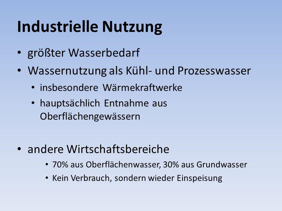 Landwirtschaftliche Nutzung 70% des weltweiten Wasserbedarfs zur Bewässerung aus bewässerter Landwirtschaft stammen 40% der Nahrungsmittel Deutschland : Wasserentnahme gering 2002 Verbrauch von 142 Mio.