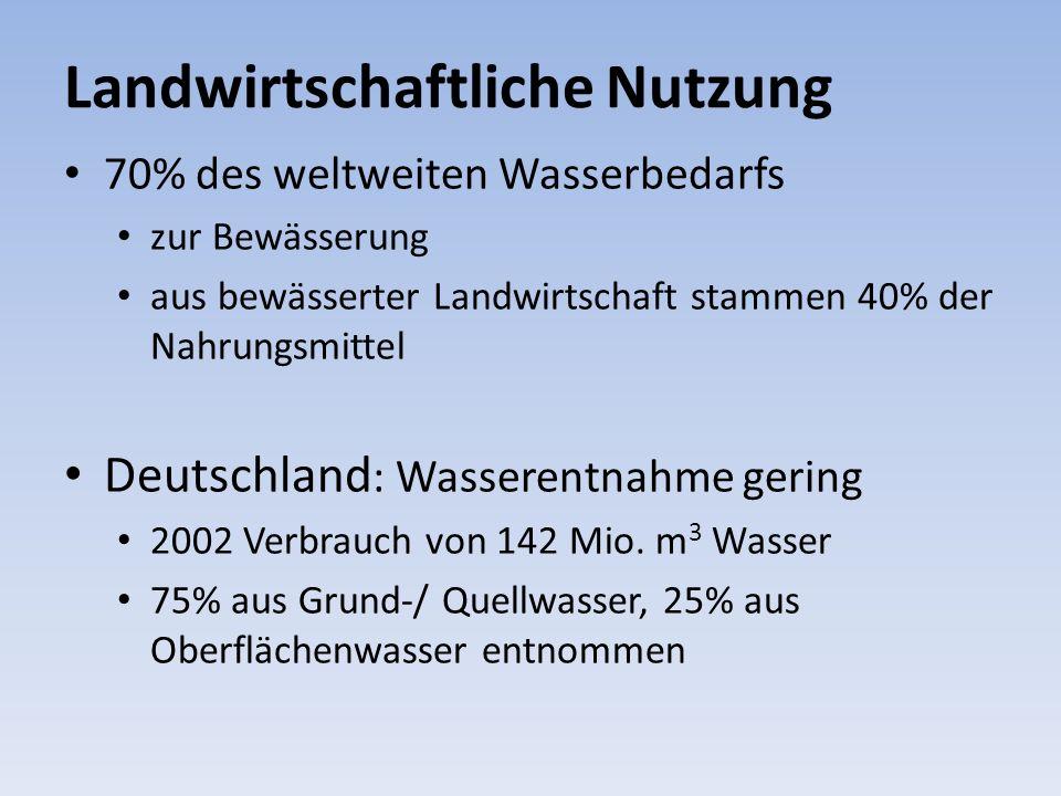 Landwirtschaftliche Nutzung 70% des weltweiten Wasserbedarfs zur Bewässerung aus bewässerter Landwirtschaft stammen 40% der Nahrungsmittel Deutschland