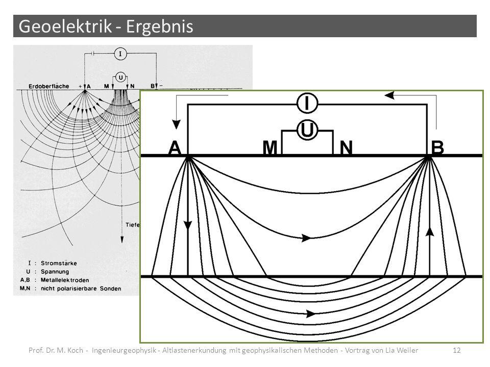 Geoelektrik - Ergebnis Prof. Dr. M. Koch - Ingenieurgeophysik - Altlastenerkundung mit geophysikalischen Methoden - Vortrag von Lia Weiler12
