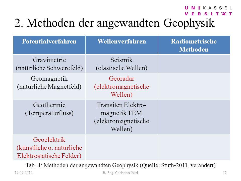 2. Methoden der angewandten Geophysik 19.09.2012 12B.-Eng.
