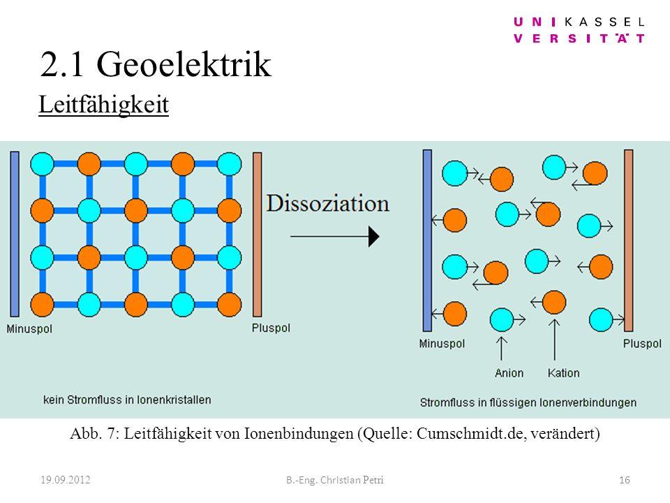 2.1 Geoelektrik 19.09.2012 16B.-Eng. Christian Petri Valenzelektronen Abb.
