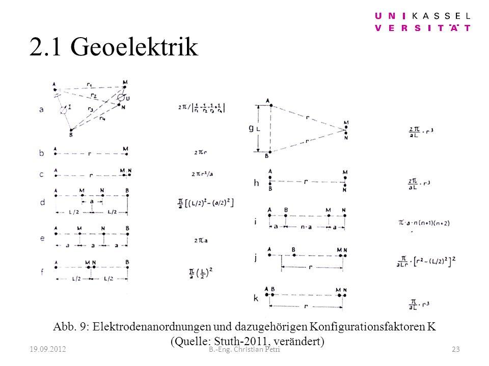 2.1 Geoelektrik 19.09.2012 23B.-Eng. Christian Petri Abb.