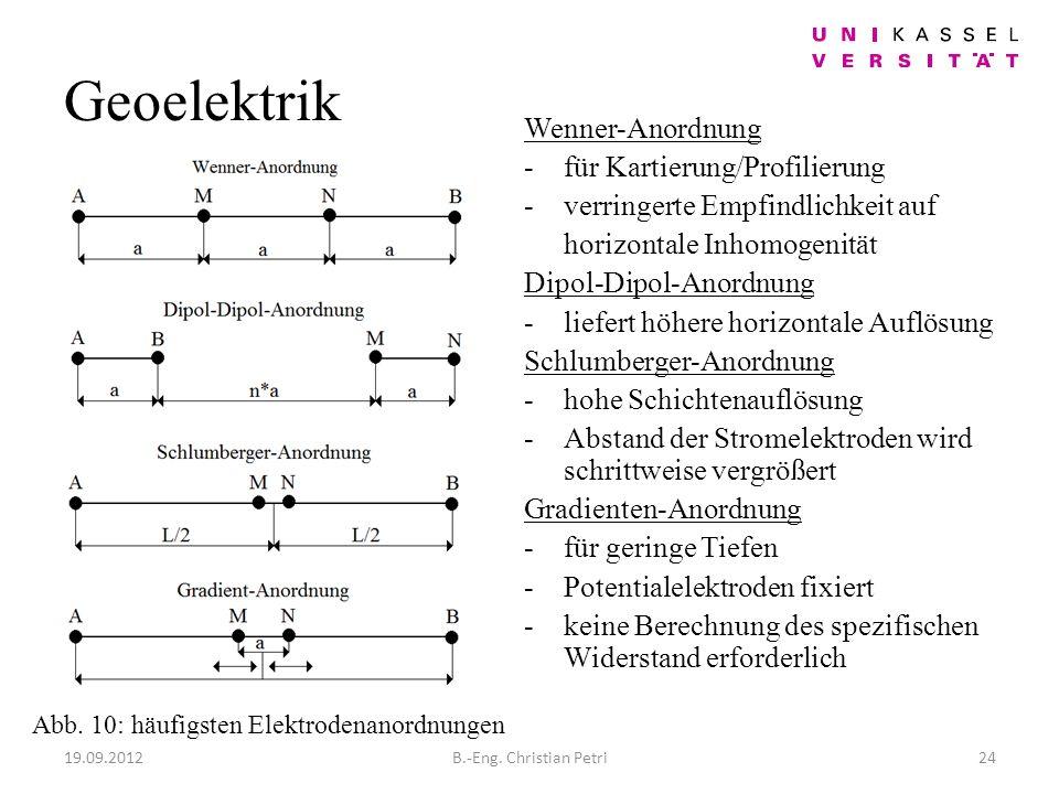 Geoelektrik Wenner-Anordnung -für Kartierung/Profilierung -verringerte Empfindlichkeit auf horizontale Inhomogenität Dipol-Dipol-Anordnung -liefert höhere horizontale Auflösung Schlumberger-Anordnung -hohe Schichtenauflösung -Abstand der Stromelektroden wird schrittweise vergrößert Gradienten-Anordnung -für geringe Tiefen -Potentialelektroden fixiert -keine Berechnung des spezifischen Widerstand erforderlich 19.09.2012B.-Eng.
