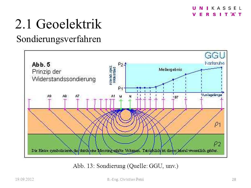 2.1 Geoelektrik 19.09.2012 28B.-Eng. Christian Petri Abb.