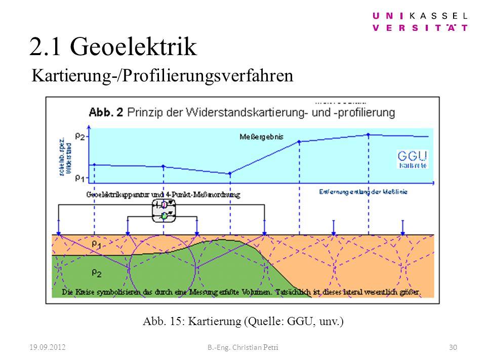 2.1 Geoelektrik 19.09.2012 30B.-Eng. Christian Petri Abb.