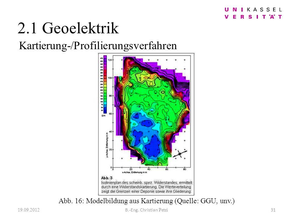 2.1 Geoelektrik 19.09.2012 31B.-Eng. Christian Petri Abb.
