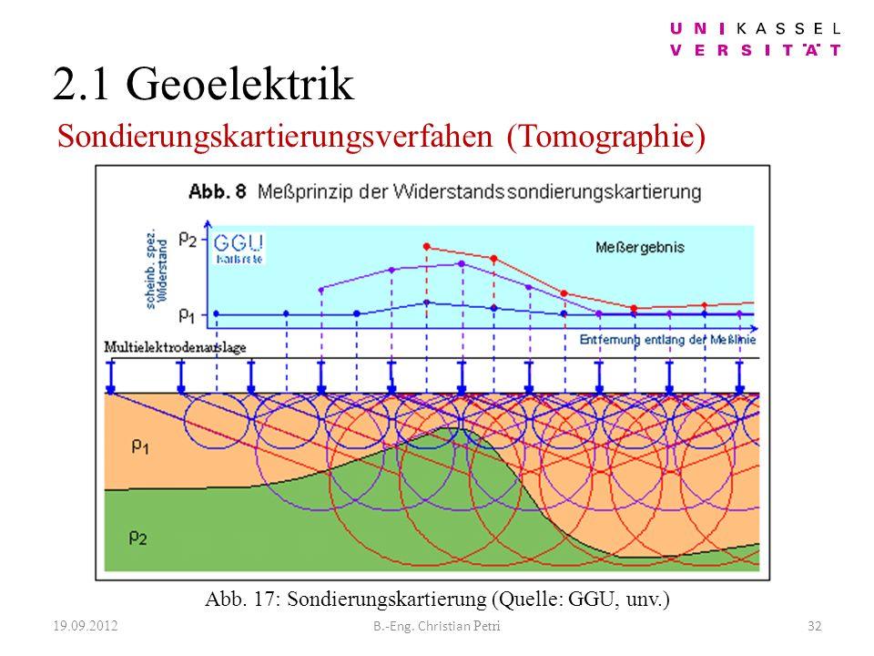 2.1 Geoelektrik 19.09.2012 32B.-Eng. Christian Petri Abb.