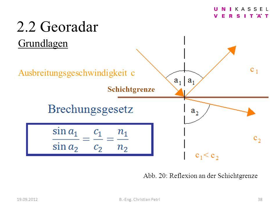 2.2 Georadar 19.09.2012B.-Eng. Christian Petri38 Grundlagen Abb.