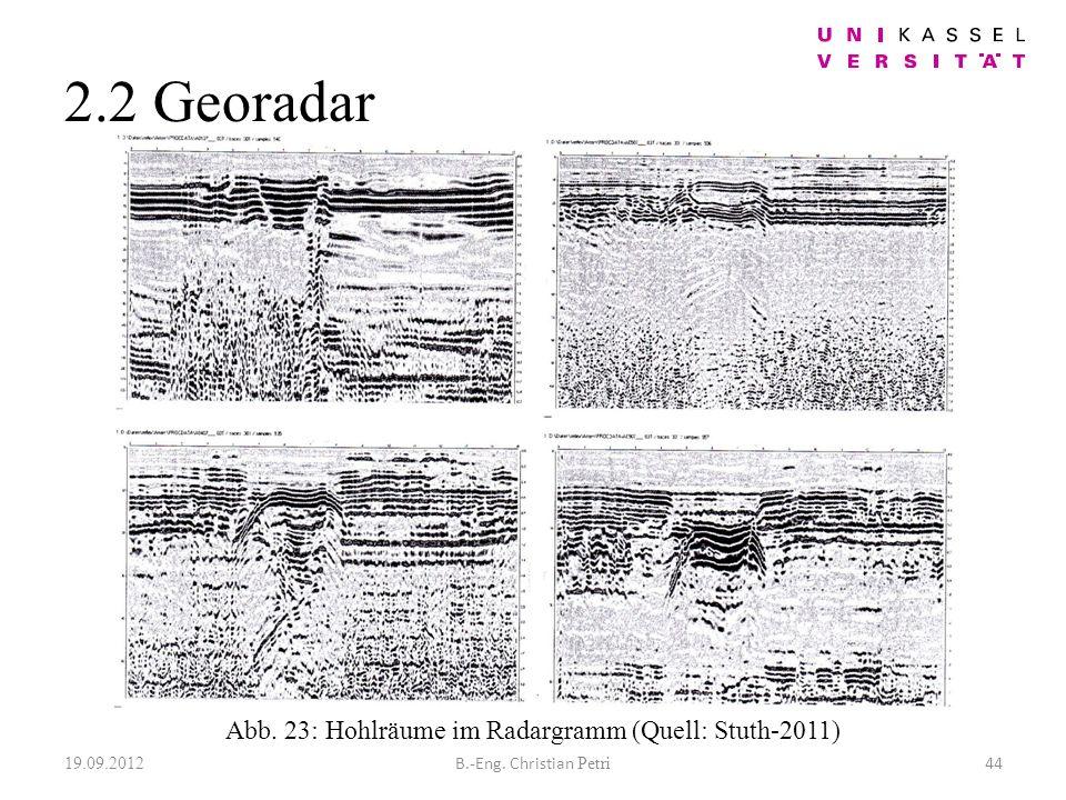2.2 Georadar 19.09.2012 44B.-Eng. Christian Petri Abb.