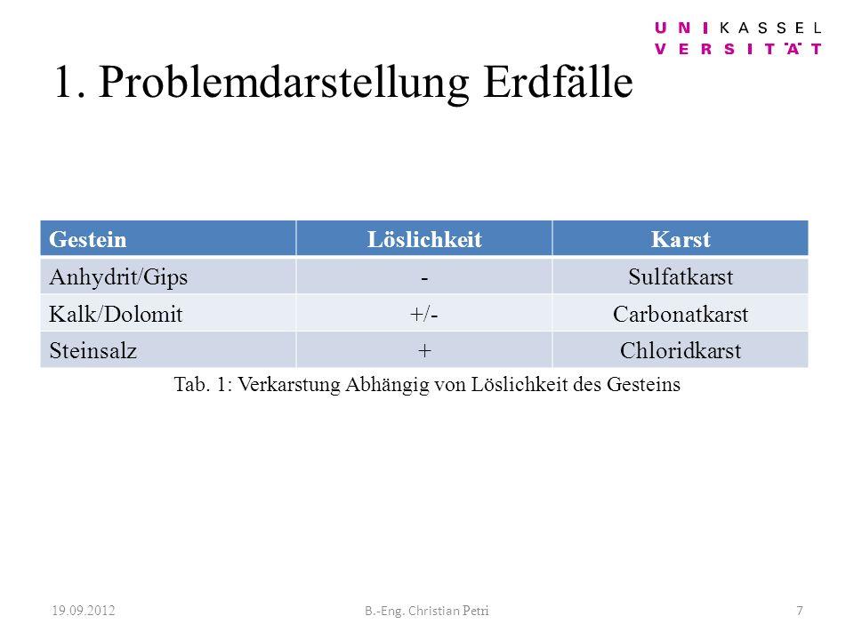 2.1 Geoelektrik 19.09.2012 18B.-Eng.