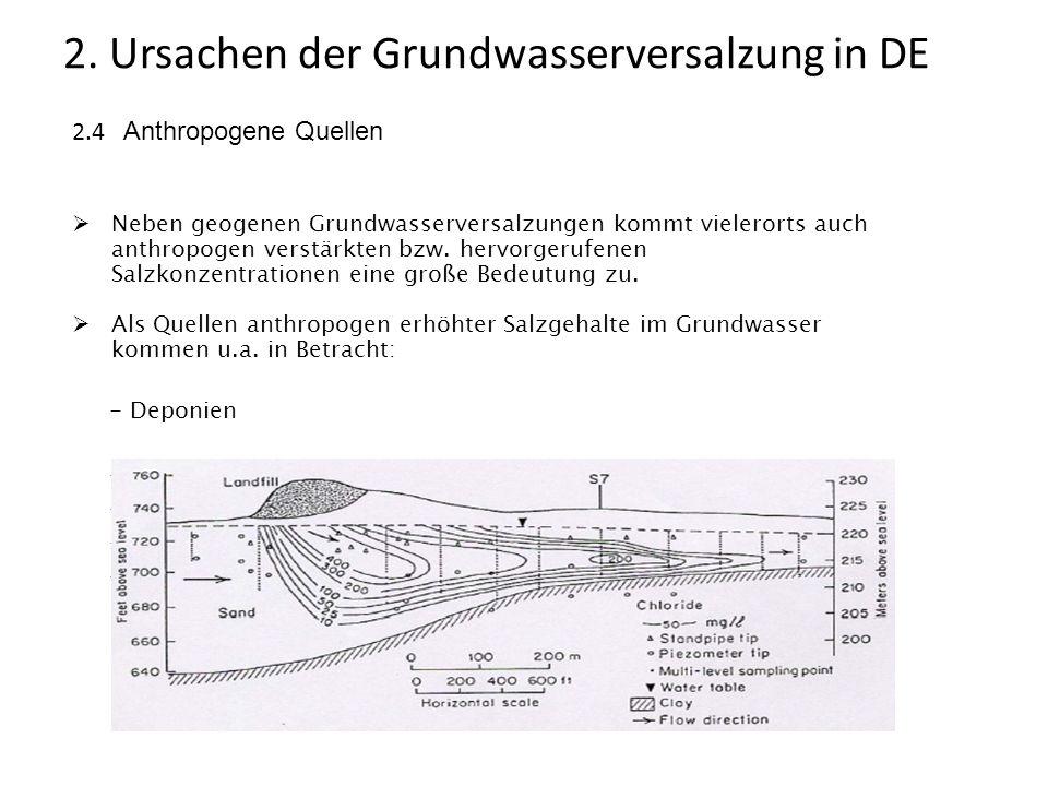 - Verrieselung von Abwässern und defekten Abwasseranlagen - Uferfiltration von Salzwasser belasteten Vorfluter - Streusalz auf den Straßen - Oxidation von künstlich entwässerten Torf- und Kohlevorkommen 2.