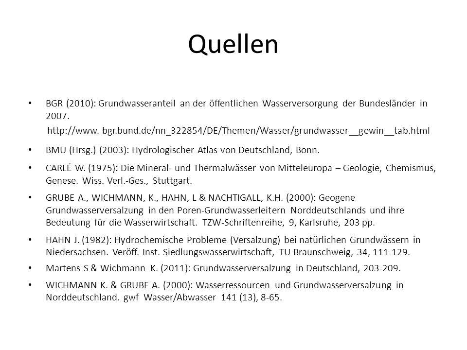 Quellen BGR (2010): Grundwasseranteil an der öffentlichen Wasserversorgung der Bundesländer in 2007. http://www. bgr.bund.de/nn_322854/DE/Themen/Wasse