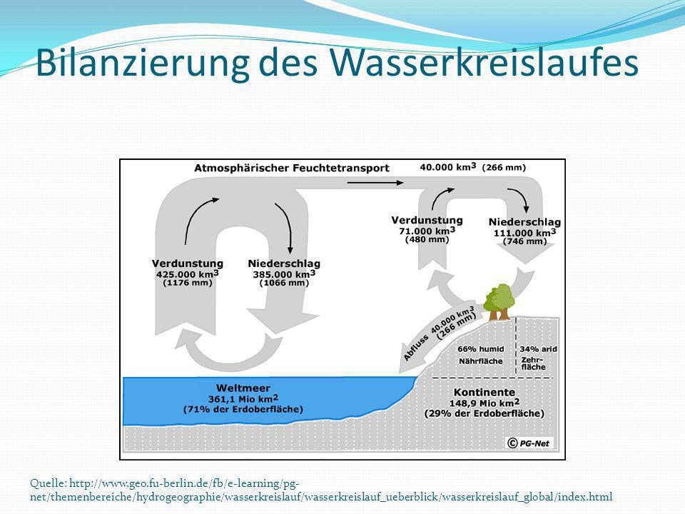 Bilanzierung des Wasserkreislaufes Quelle: http://www.geo.fu-berlin.de/fb/e-learning/pg- net/themenbereiche/hydrogeographie/wasserkreislauf/wasserkrei