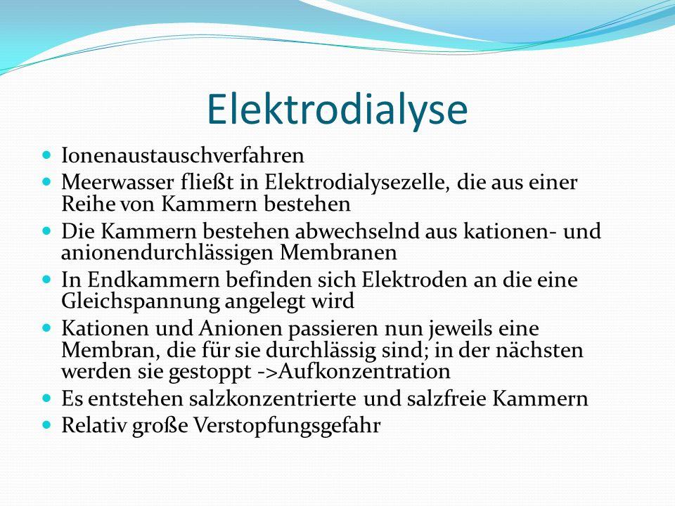 Elektrodialyse Ionenaustauschverfahren Meerwasser fließt in Elektrodialysezelle, die aus einer Reihe von Kammern bestehen Die Kammern bestehen abwechselnd aus kationen- und anionendurchlässigen Membranen In Endkammern befinden sich Elektroden an die eine Gleichspannung angelegt wird Kationen und Anionen passieren nun jeweils eine Membran, die für sie durchlässig sind; in der nächsten werden sie gestoppt ->Aufkonzentration Es entstehen salzkonzentrierte und salzfreie Kammern Relativ große Verstopfungsgefahr