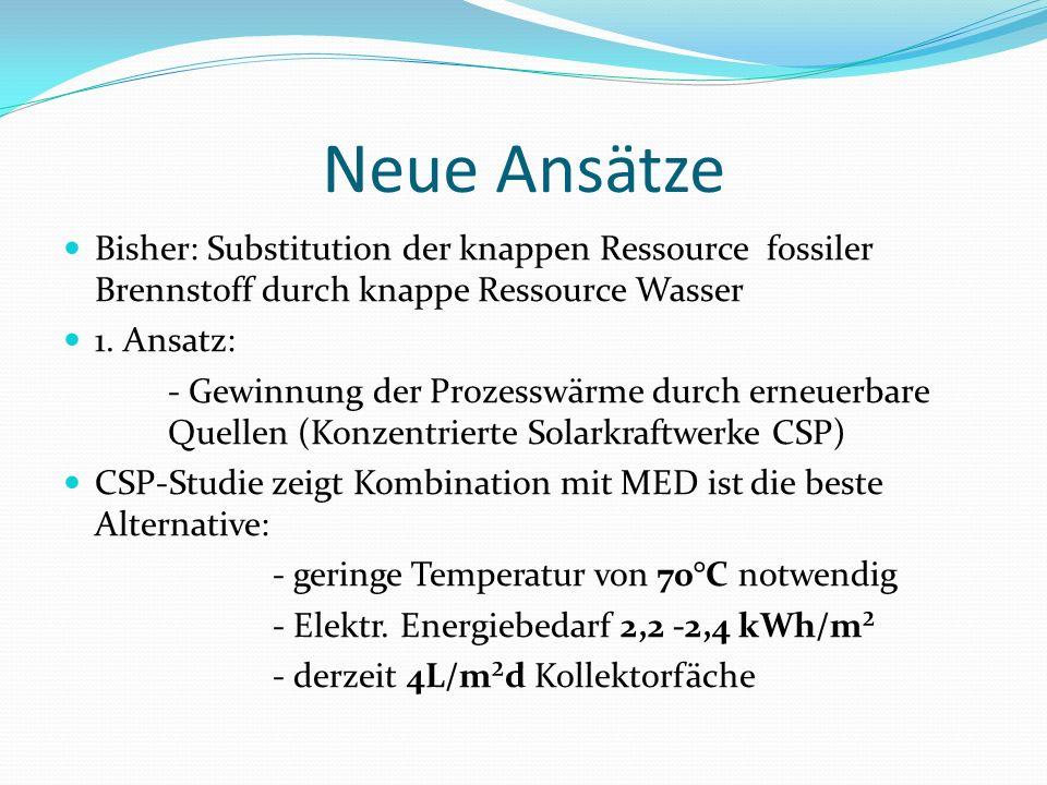 Neue Ansätze Bisher: Substitution der knappen Ressource fossiler Brennstoff durch knappe Ressource Wasser 1. Ansatz: - Gewinnung der Prozesswärme durc