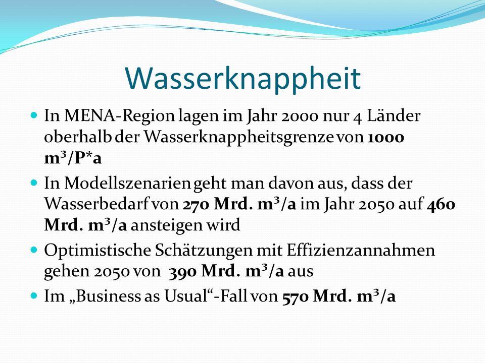 In MENA-Region lagen im Jahr 2000 nur 4 Länder oberhalb der Wasserknappheitsgrenze von 1000 m³/P*a In Modellszenarien geht man davon aus, dass der Wasserbedarf von 270 Mrd.