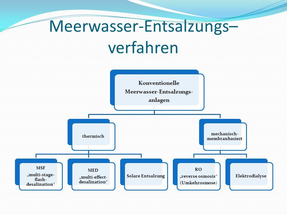 Meerwasser-Entsalzungs– verfahren Konventionelle Meerwasser-Entsalzungs- anlagen thermisch MSF multi-stage-flash- desalination MED multi-effect- desal