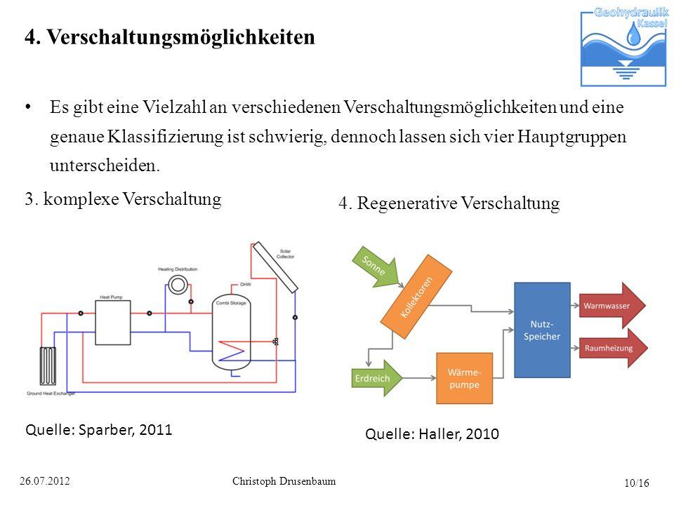 Christoph Drusenbaum26.07.2012 4. Verschaltungsmöglichkeiten Es gibt eine Vielzahl an verschiedenen Verschaltungsmöglichkeiten und eine genaue Klassif
