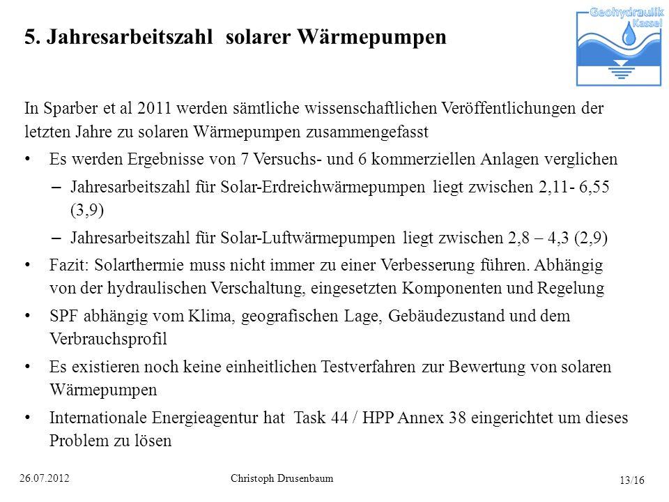Christoph Drusenbaum26.07.2012 5. Jahresarbeitszahl solarer Wärmepumpen In Sparber et al 2011 werden sämtliche wissenschaftlichen Veröffentlichungen d