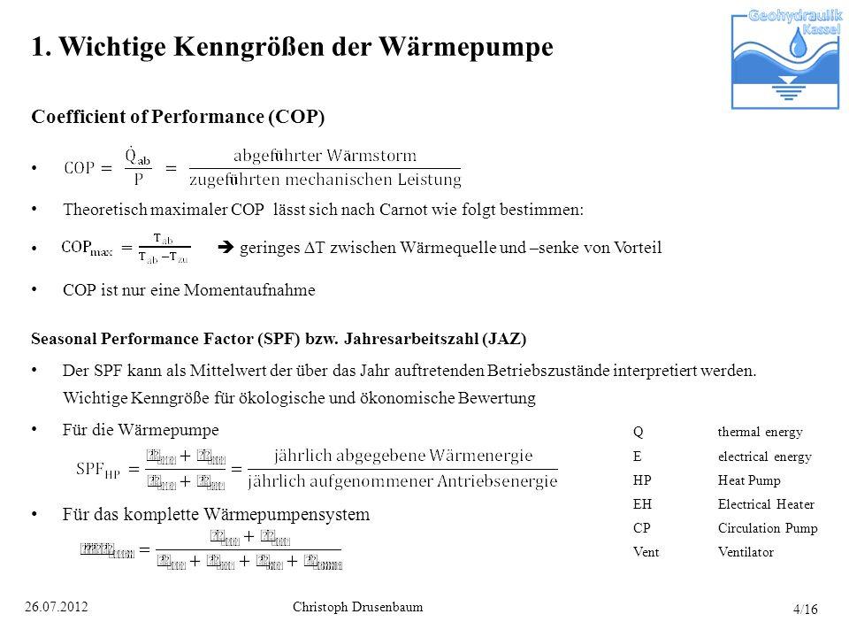 Christoph Drusenbaum26.07.2012 Coefficient of Performance (COP) Theoretisch maximaler COP lässt sich nach Carnot wie folgt bestimmen: COP ist nur eine