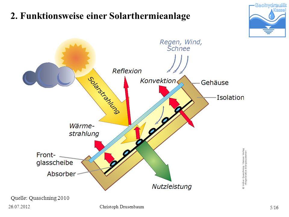 Christoph Drusenbaum26.07.2012 2. Funktionsweise einer Solarthermieanlage Quelle: Quaschning 2010 5/16