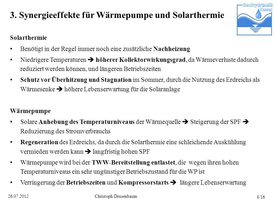 Christoph Drusenbaum26.07.2012 3. Synergieeffekte für Wärmepumpe und Solarthermie Solarthermie Benötigt in der Regel immer noch eine zusätzliche Nachh