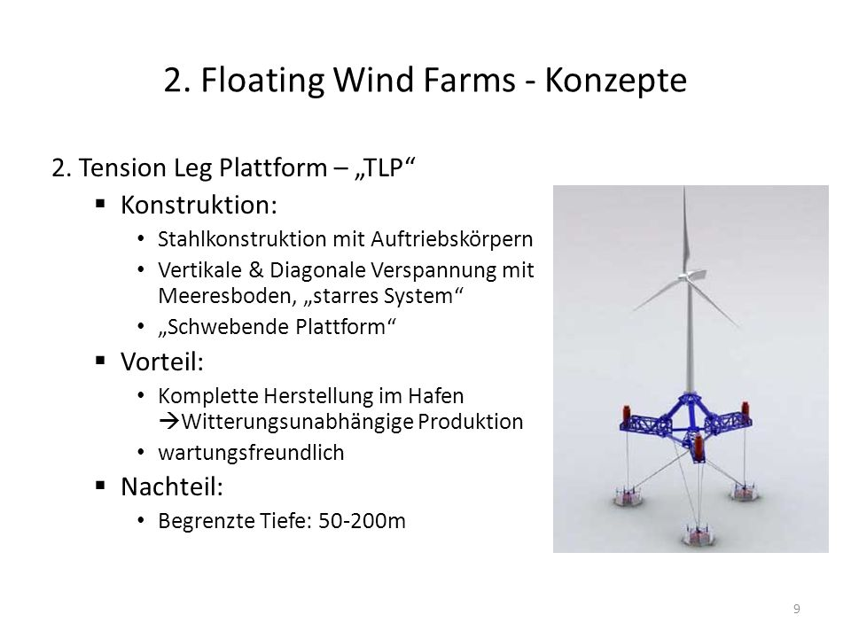 2.Floating Wind Farms - Konzepte 3.