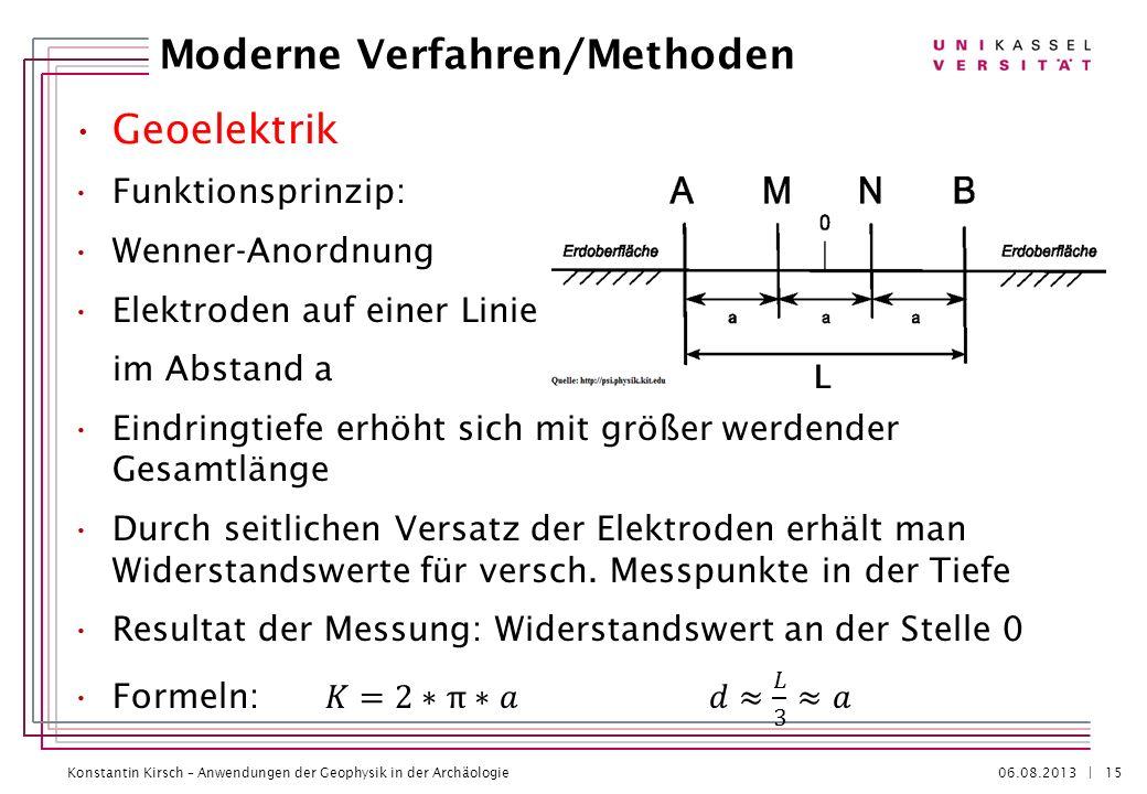 Konstantin Kirsch – Anwendungen der Geophysik in der Archäologie 06.08.2013 | Moderne Verfahren/Methoden 15