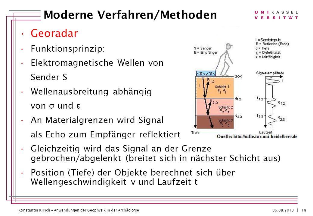 Konstantin Kirsch – Anwendungen der Geophysik in der Archäologie 06.08.2013 | Georadar Funktionsprinzip: Elektromagnetische Wellen von Sender S Wellen