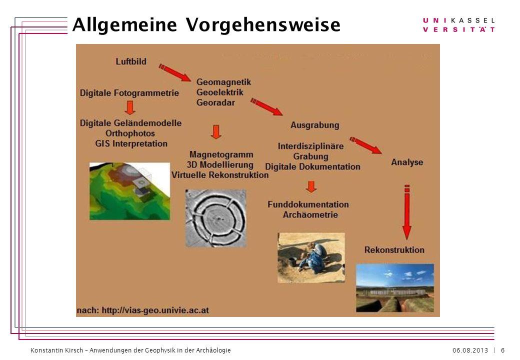 Konstantin Kirsch – Anwendungen der Geophysik in der Archäologie 06.08.2013 | Zusammenfassung Vielfältige Einsatzmöglichkeiten der Geophysik – Archäologie, Altlastenerkennung, Grundwasserführung, etc.