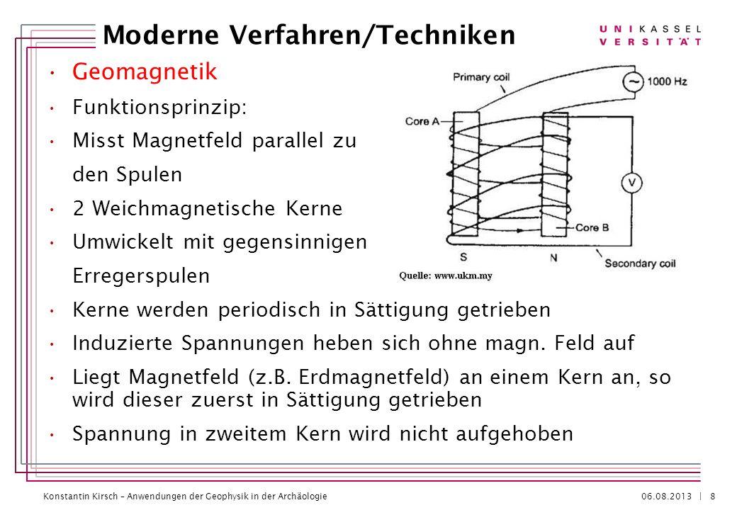 Konstantin Kirsch – Anwendungen der Geophysik in der Archäologie 06.08.2013 | Geomagnetik Funktionsprinzip: Misst Magnetfeld parallel zu den Spulen 2