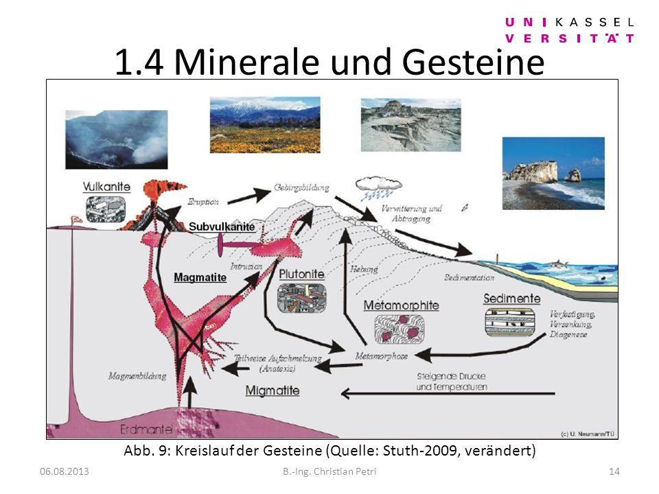 1.4 Minerale und Gesteine 06.08.2013B.-Ing.Christian Petri14 Abb.