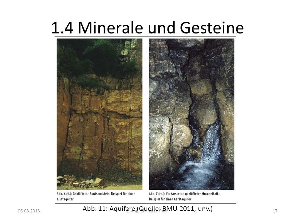1.4 Minerale und Gesteine 06.08.2013B.-Ing.Christian Petri17 Abb.