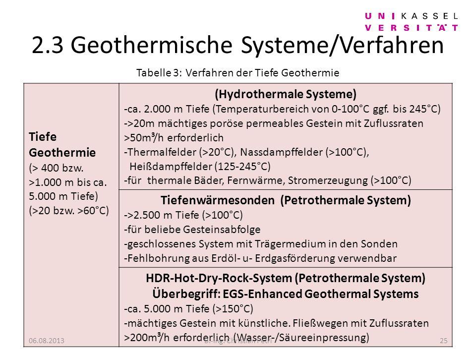 2.3 Geothermische Systeme/Verfahren Tiefe Geothermie (> 400 bzw.
