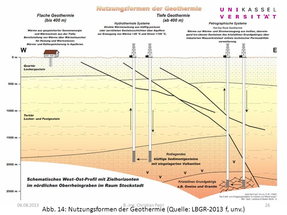 Abb.14: Nutzungsformen der Geothermie (Quelle: LBGR-2013 f, unv.) 06.08.201326B.-Ing.