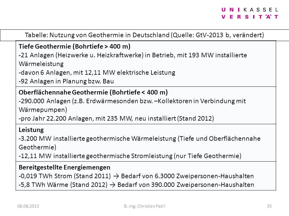 Tiefe Geothermie (Bohrtiefe > 400 m) -21 Anlagen (Heizwerke u.