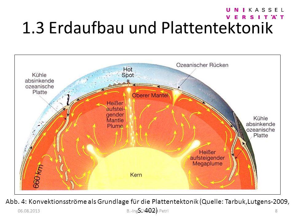 1.3 Erdaufbau und Plattentektonik 06.08.20138B.-Ing.