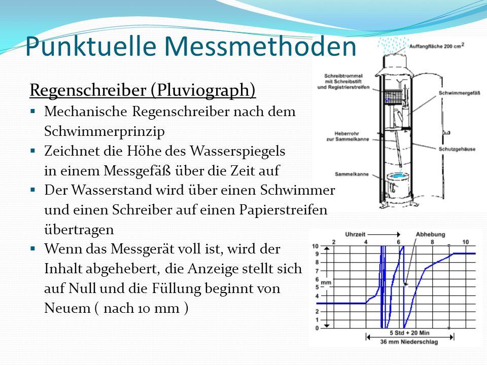 Punktuelle Messmethoden Regenschreiber (Pluviograph) Mechanische Regenschreiber nach dem Schwimmerprinzip Zeichnet die Höhe des Wasserspiegels in eine