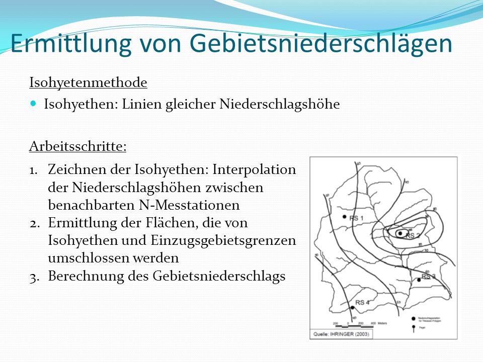 Ermittlung von Gebietsniederschlägen Isohyetenmethode Isohyethen: Linien gleicher Niederschlagshöhe Arbeitsschritte: 1.Zeichnen der Isohyethen: Interp