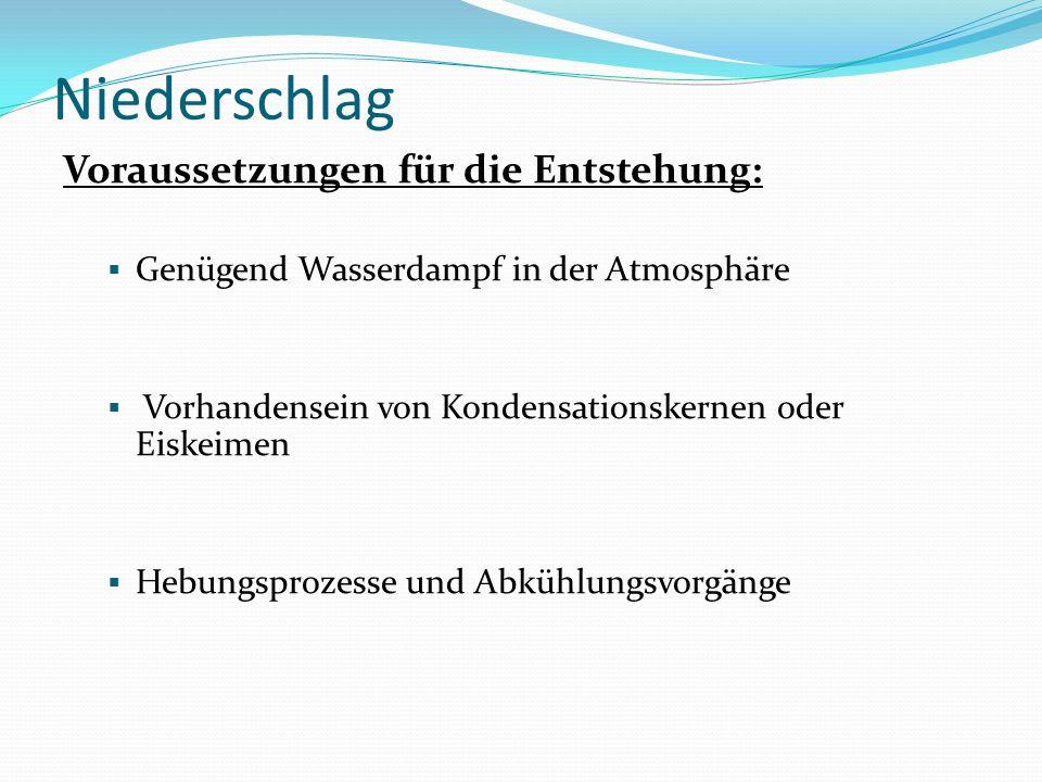 Niederschlag Voraussetzungen für die Entstehung: Genügend Wasserdampf in der Atmosphäre Vorhandensein von Kondensationskernen oder Eiskeimen Hebungspr